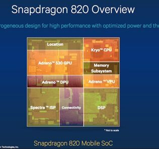 Snapdragon 820 is official — Kryo and Adreno 530 27