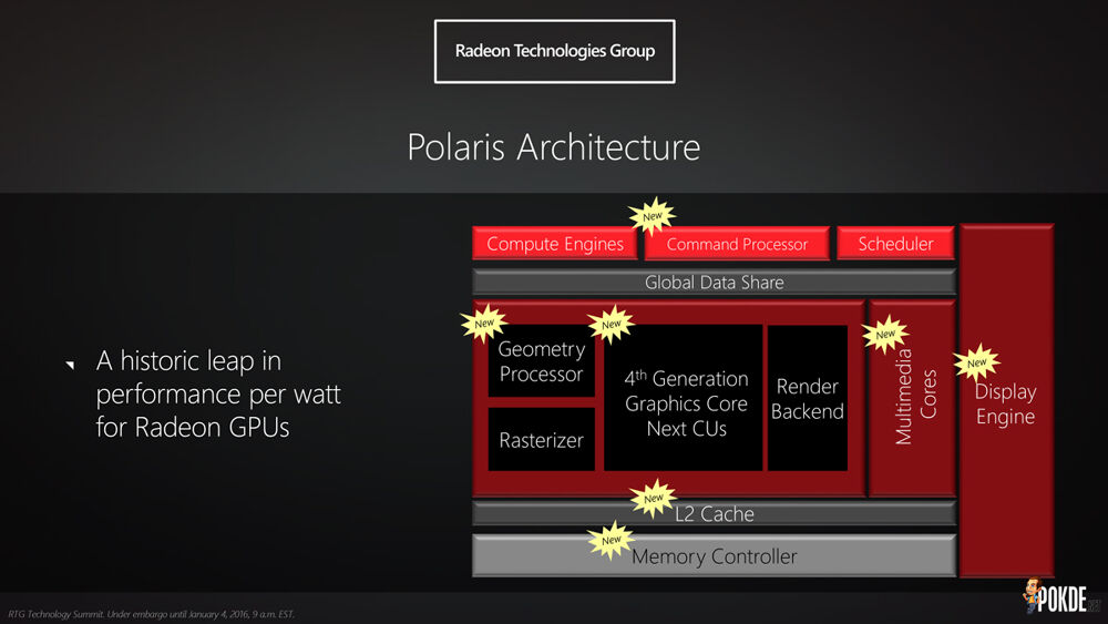 AMD Polaris will not come with HBM2 after all 22