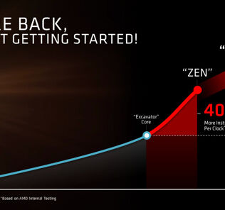 AMD back in the game with Zen 23