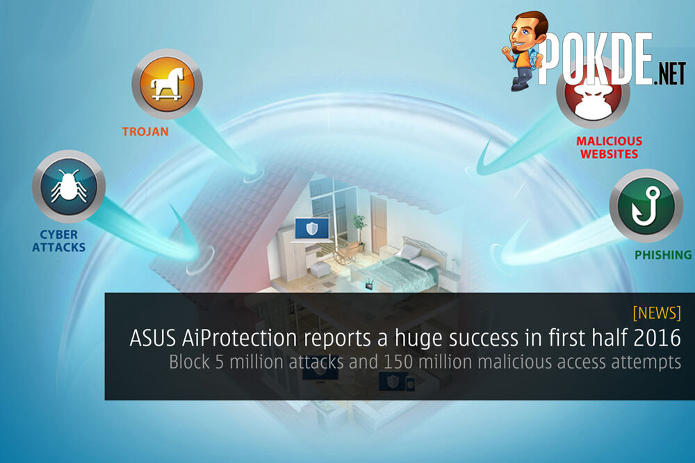 ASUS AiProtection reports a huge success in first half 2016 — block 5 million attacks and 150 million malicious access attempts 16