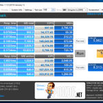 Kingston KC2000 M.2 PCIe NVMe 1TB SSD Review 26
