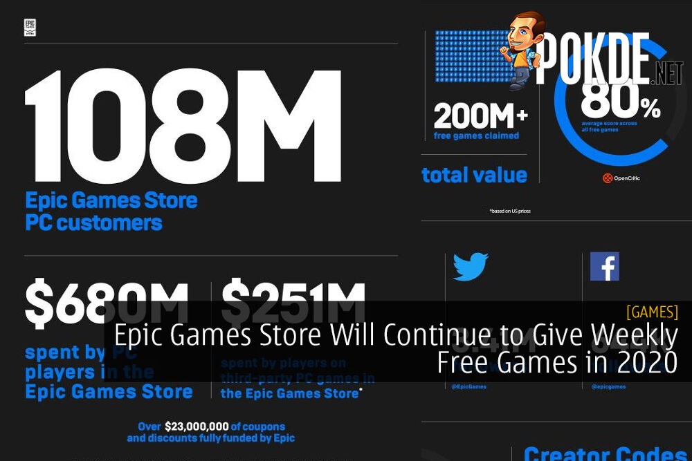 Epic Games Store Will Continue to Give Weekly Free Games in 2020