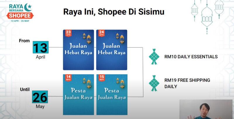 Raya Bersama Shopee Back Again With Deals To Enjoy 26