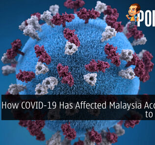 How COVID-19 Has Affected Malaysia According to Google