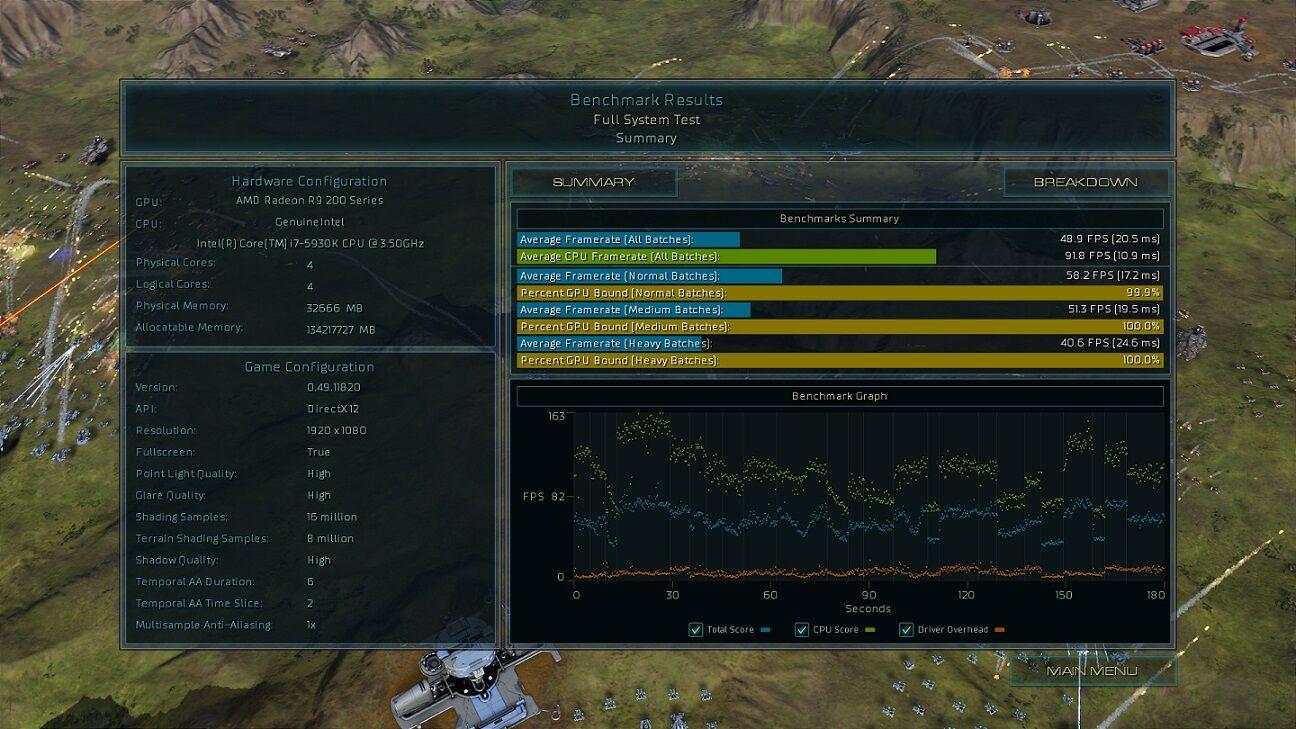 AMD R9 290X beats the GTX 980 Ti in DX12 22