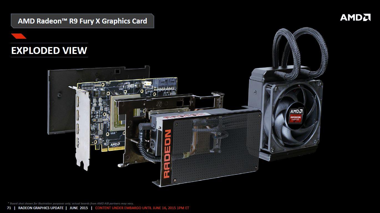 Asetek demands AMD to stop sales of the Fury X in US 28