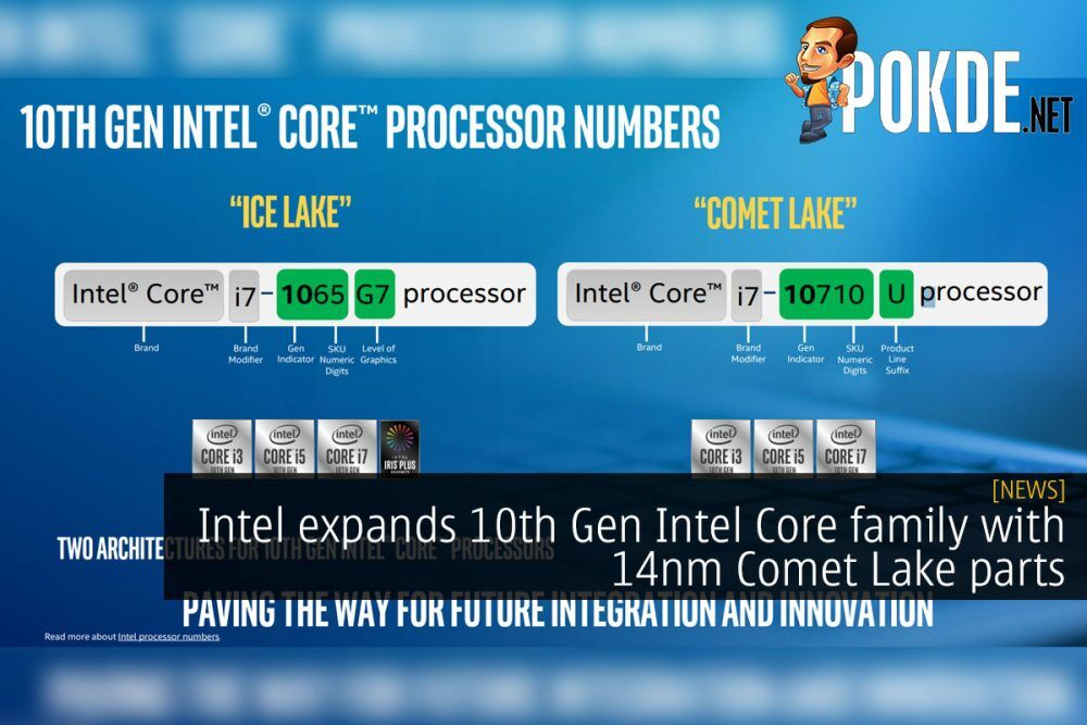 Intel expands 10th Gen Intel Core family with 14nm Comet Lake parts 22