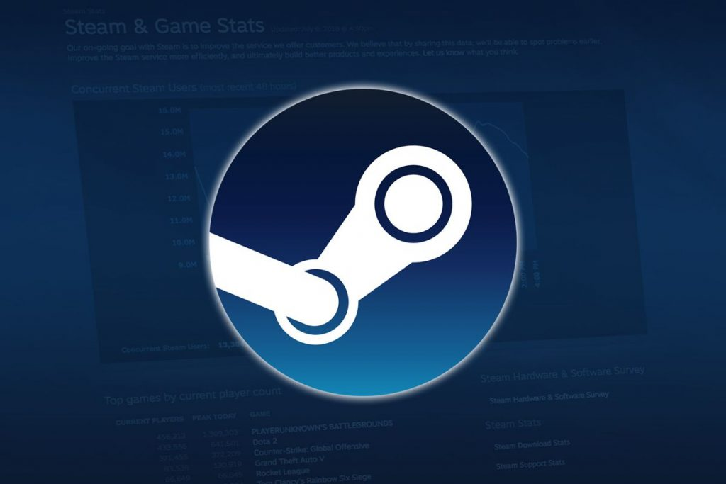 Valve Sued For Taking Advantage Of Steam In Keeping High Prices For Games 23