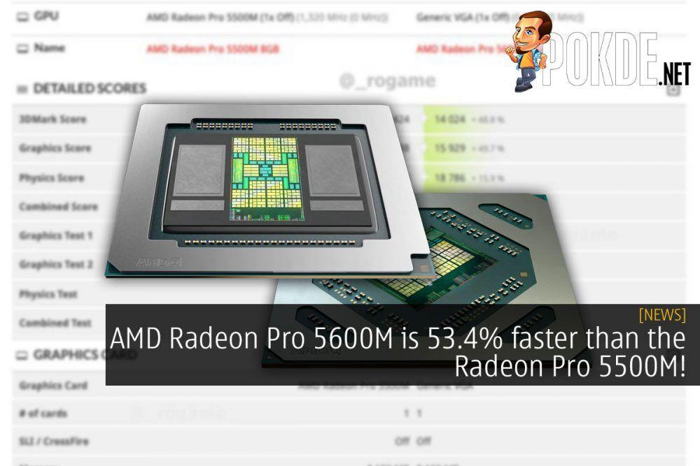 AMD Radeon Pro 5600M is 53.4% faster than the Radeon Pro 5500M! 20