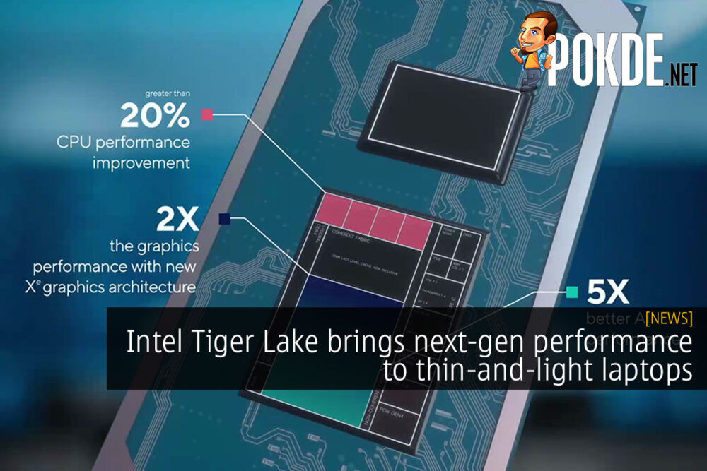 Intel Tiger Lake 11th Gen Intel Core processor cover