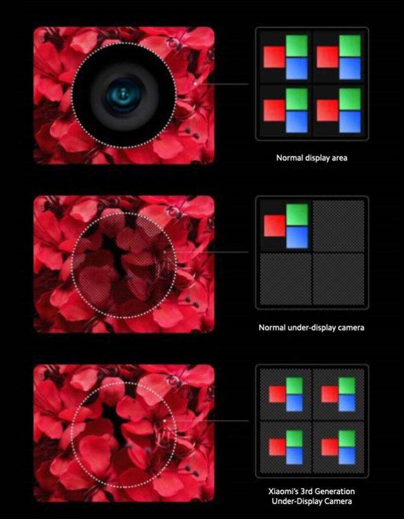 Xiaomi-3rd-generation-under-display-camera