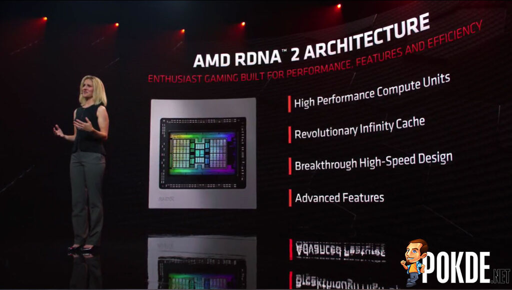 AMD RDNA 2 architecture