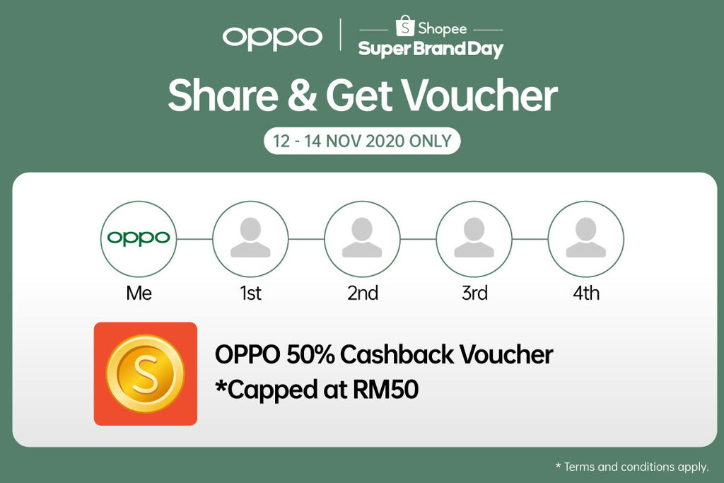 OPPO Offers RM20,000 Worth Of Deals This Shopee Super Brand Day 21
