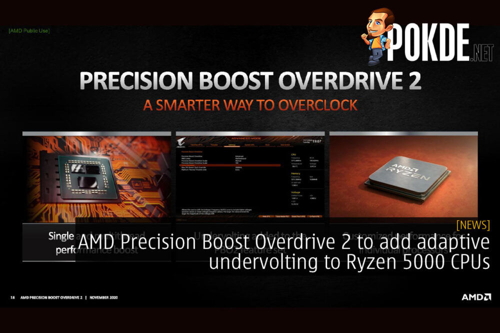 precision boost overdrive 2 undervolt cover