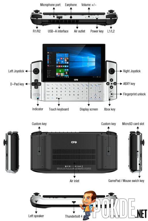 GPD Win 3 Design
