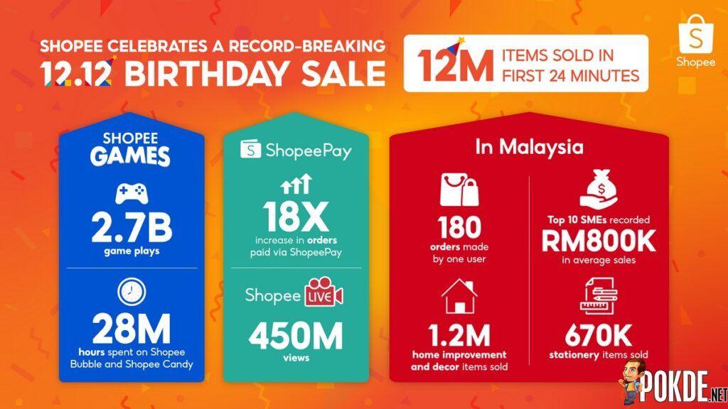 Shopee 12.12 Birthday Sale