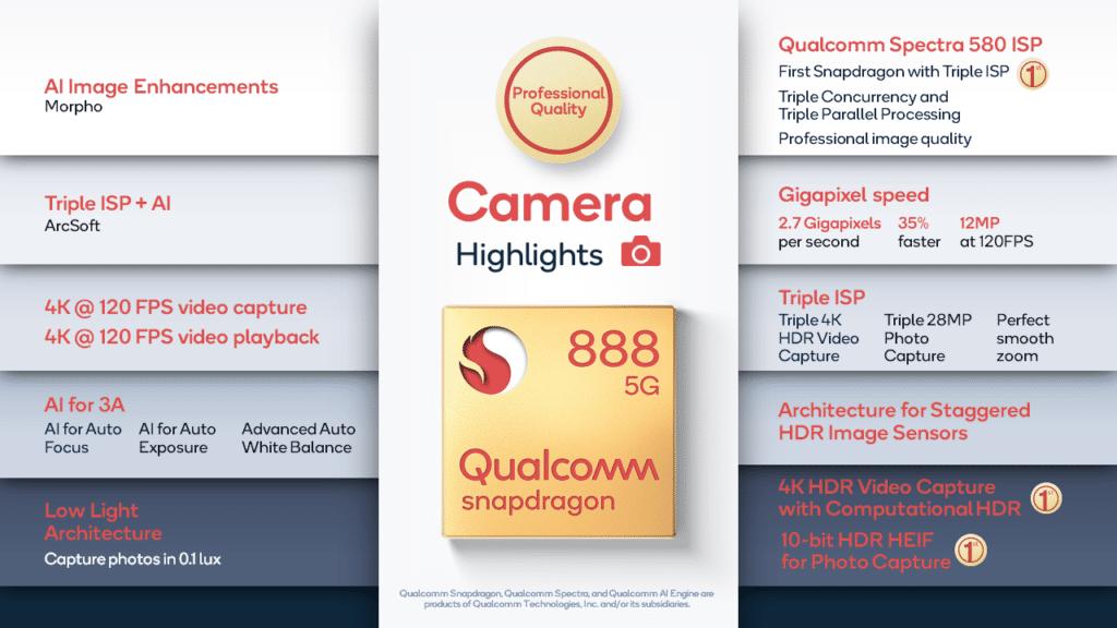 Snapdragon 888 ISP