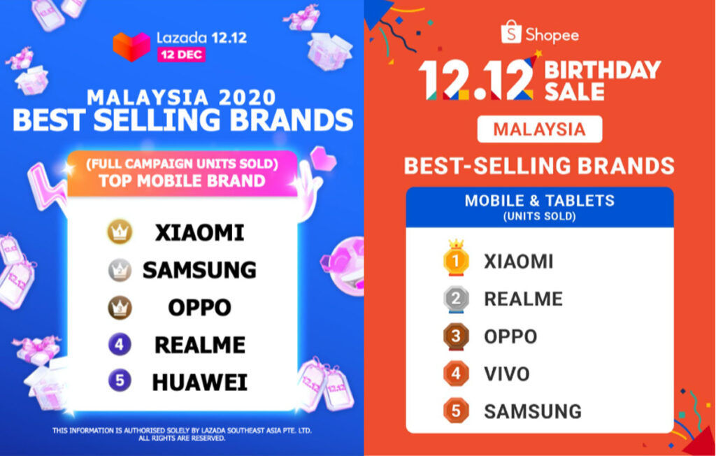 Xiaomi Is The Best-Selling Smartphone Brand In Malaysia And Southeast Asia During 12.12 20