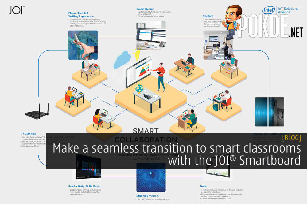 Make a seamless transition to smart classrooms with the JOI Smartboard 26