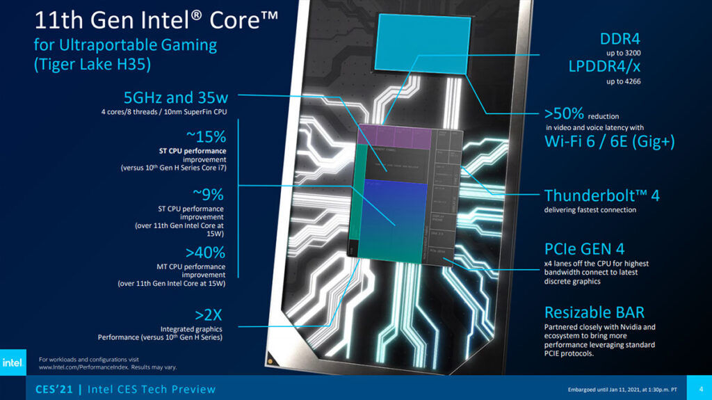 11th Gen Intel Core Tiger Lake H35 features