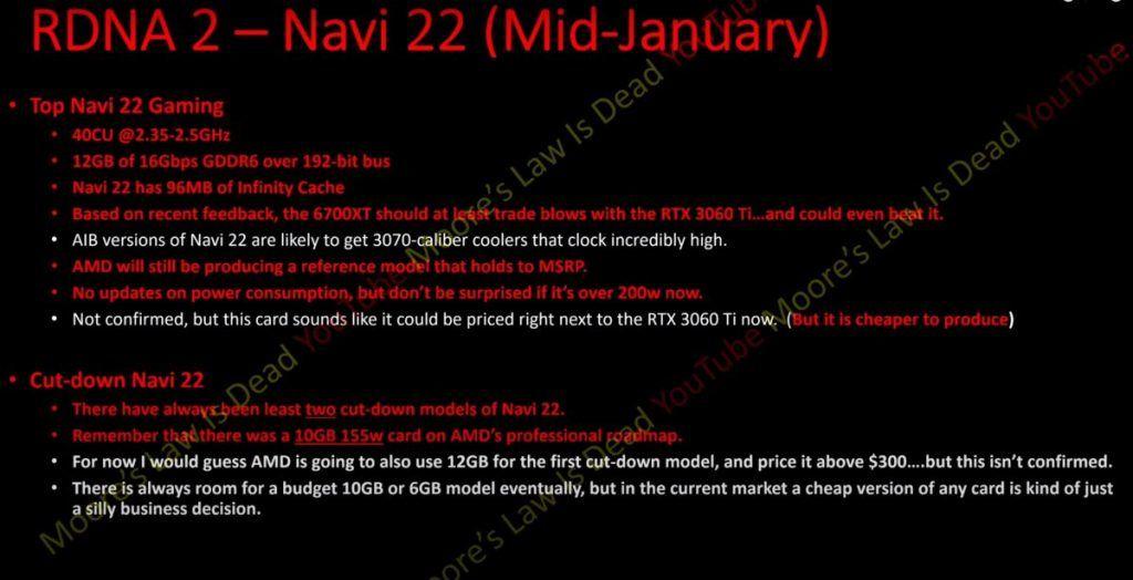 AMD Radeon RX 6700 XT leak