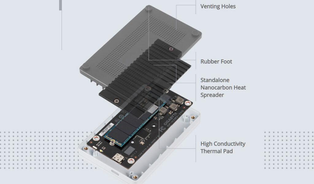 GIGABYTE VISION DRIVE SSD 1TB insides
