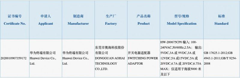 HUAWEI 135W Fast Charger Gets Certified In China 19