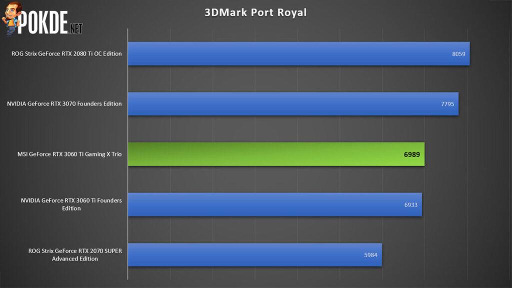 MSI GeForce RTX 3060 Ti Gaming X Trio review 3DMark Port Royal