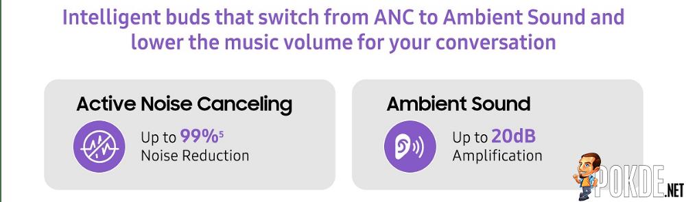 Samsung Galaxy Buds Pro ANC