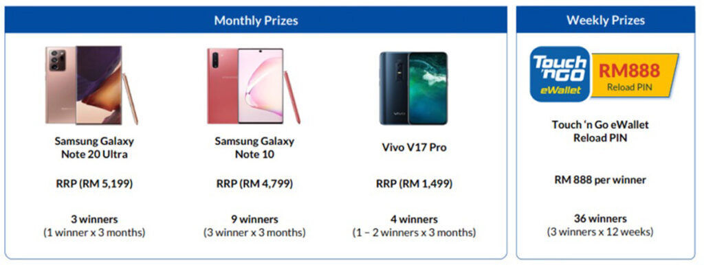 unifi Hosts Sign-up & Win Campaign With Smartphones Up For Grabs 20