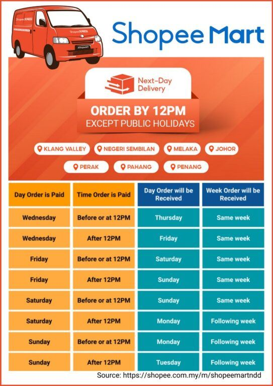 Shopee Next-Day Delivery