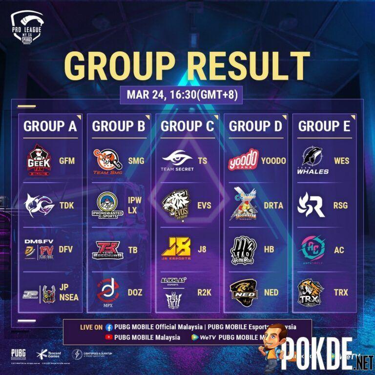 PUBG MOBILE Pro League MY SG 2021 Group Result