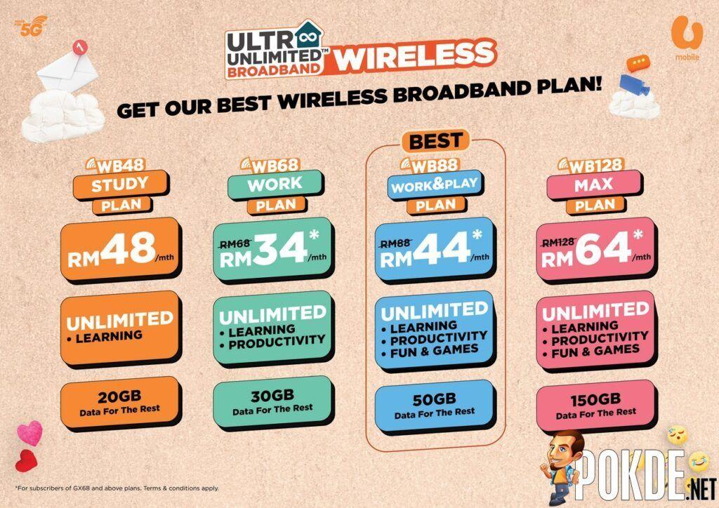 U Mobile Ultra Unlimited Wireless Broadband 2
