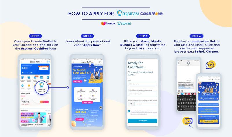 Aspirasi CashNow Lets You Micro-Finance Loans for Lazada Wallet