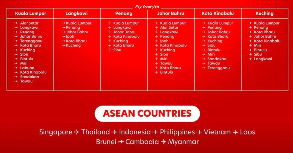 AirAsia ASEAN Unlimited Flight Pass Launched - Fly As Much As You Want But There's A Catch