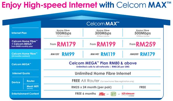 Celcom MAX plans