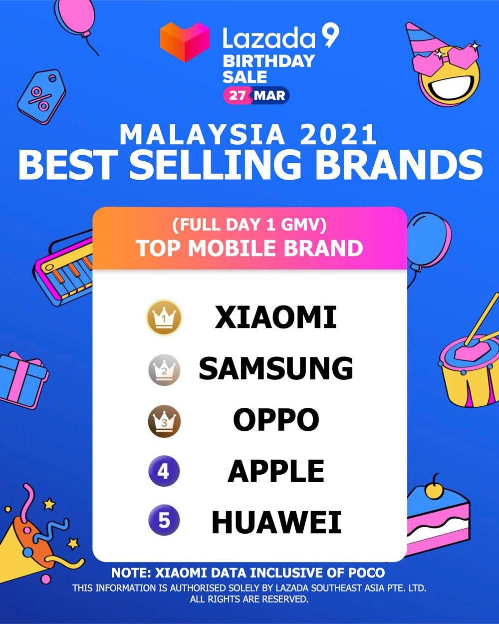 Xiaomi Malaysia Lazada Birthday Sale