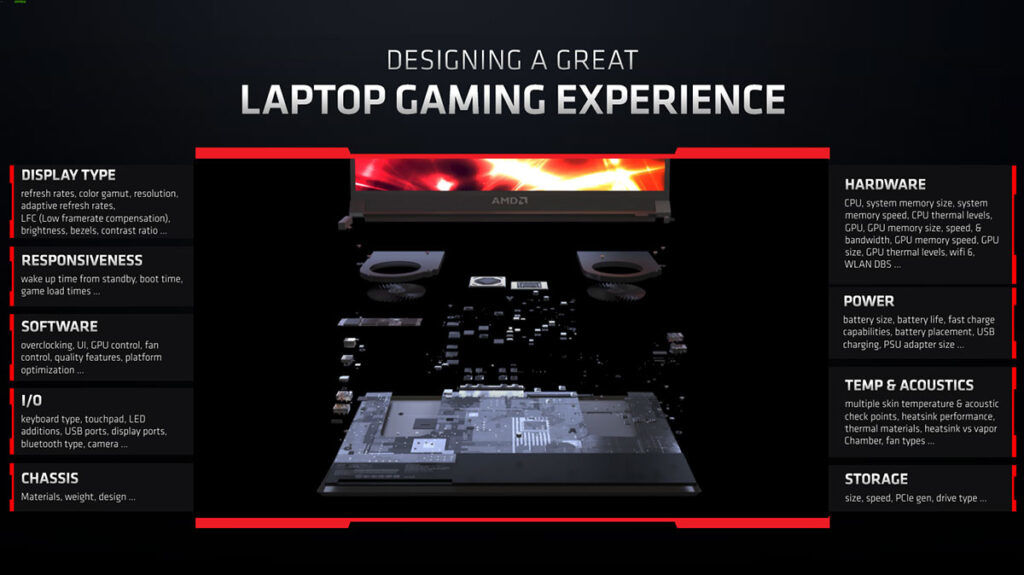 AMD Advantage Design Framework