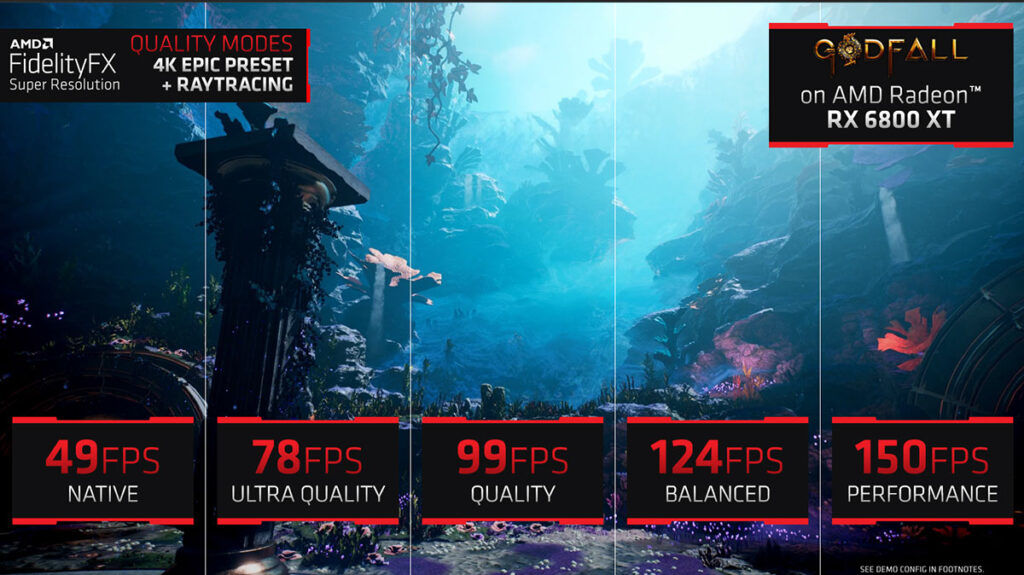 AMD FidelityFX Super Resolution AMD Radeon RX 6800 XT