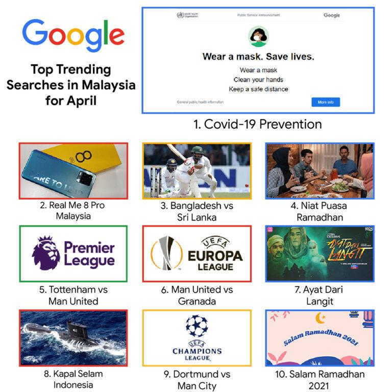 Google search Ramadan 2021