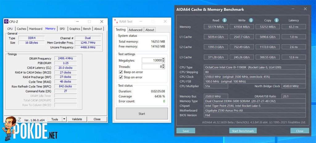 GIGABYTE AORUS RGB Memory 4800MHz Review OC 5000MHz CL20
