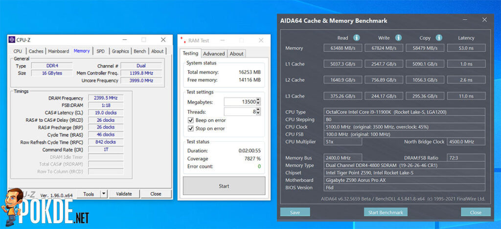 GIGABYTE AORUS RGB Memory 4800MHz Review stock