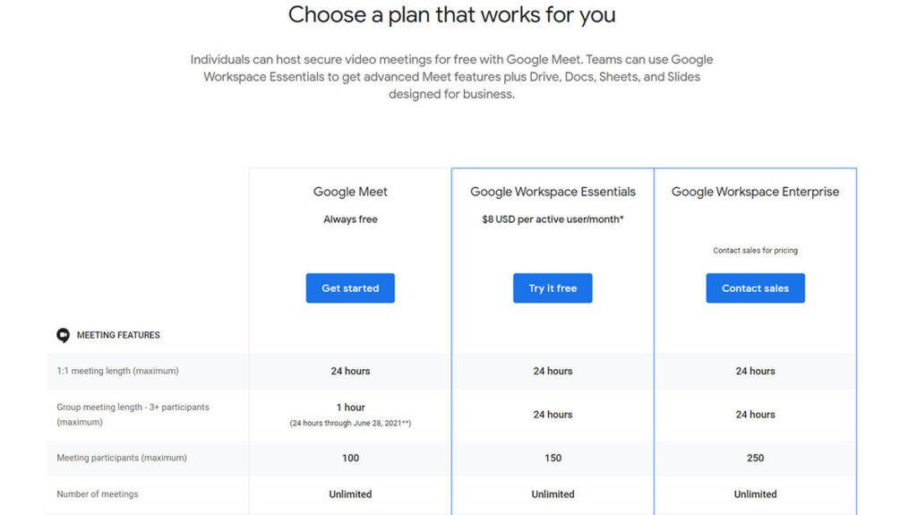 Google Meet free limit