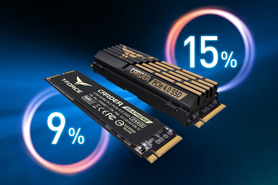 T-FORCE CARDEA Z44Q PCIe 4.0 SSD cooling