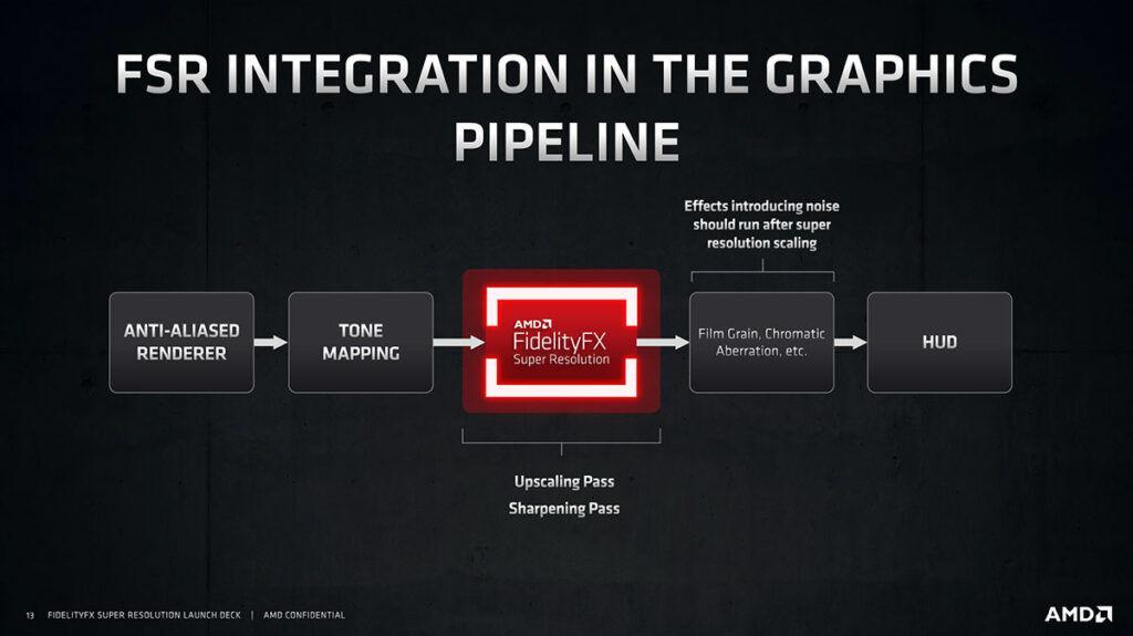 amd fidelityfx super resolution fsr graphics pipeline