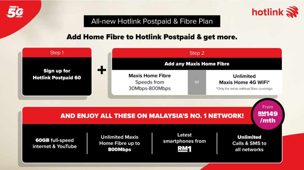 Maxis Launches New Hotlink Postpaid And Fibre Plan 23