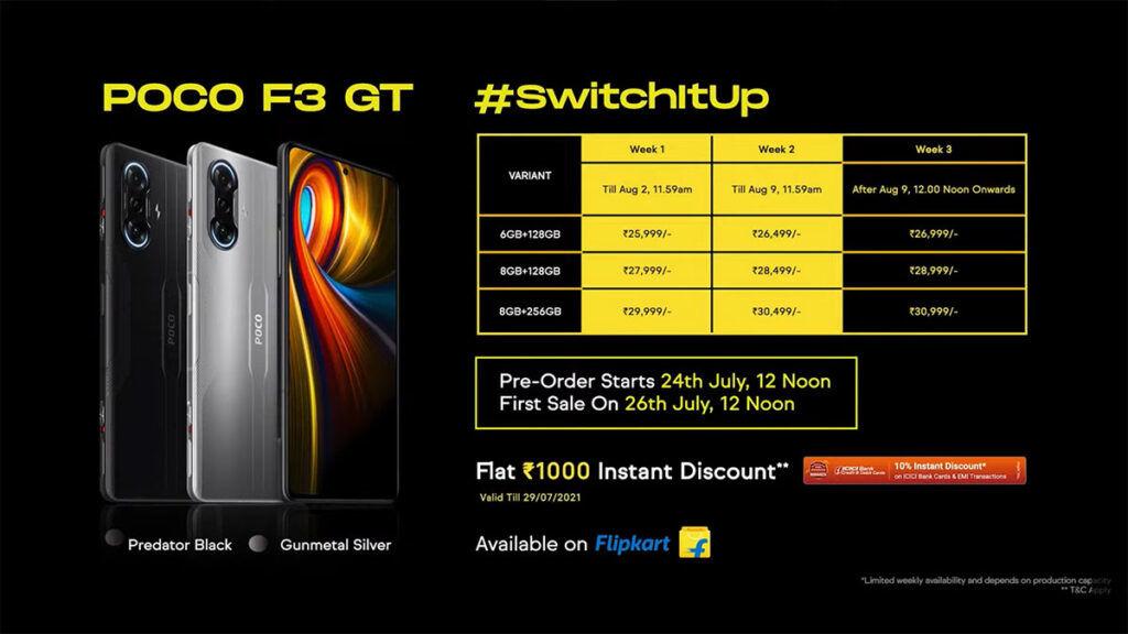 POCO F3 GT pricing india