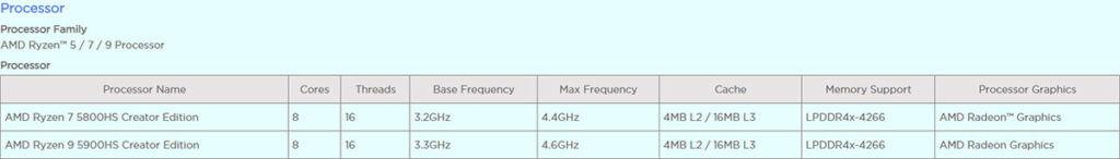 AMD Ryzen 5000HS Creator Edition