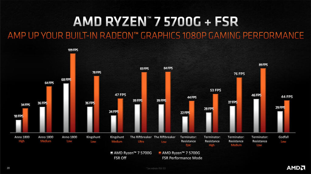 AMD Ryzen 7 5700G gaming performance