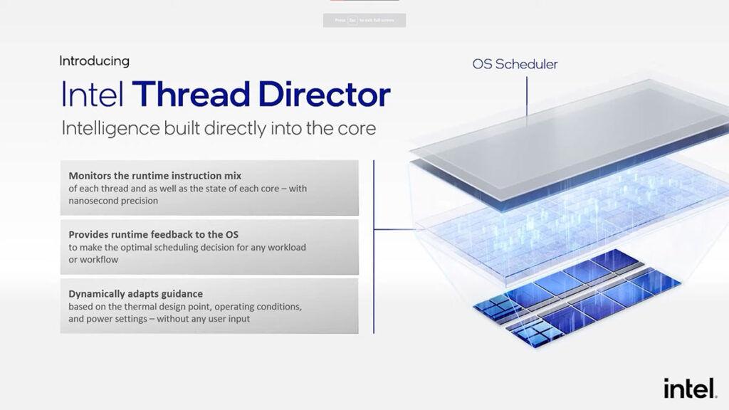 Intel 12th Gen Intel Alder Lake Thread Director